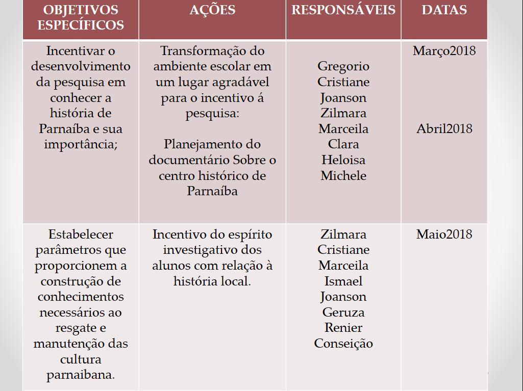 PEC 4 - Cooperativa Educacional Básica de Teresina - CEBRAPI O saudável  exercício da leitura ddf8606d26223